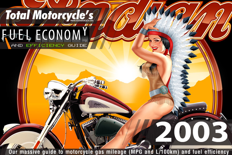 2003 Motorcycle MPG Fuel Economy Guide