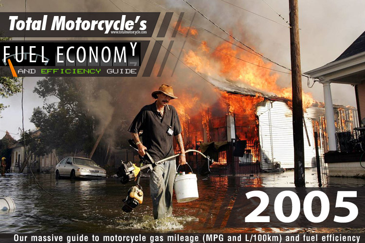 2005 Motorcycle MPG Fuel Economy Guide